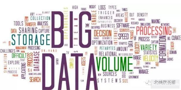 21世纪最性感的工作——Data Science!数据科学成留美读研新方向 ...