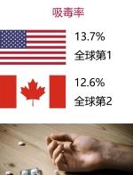 治安对比:加拿大比美国安全多少?数据不会骗人!