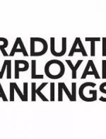 这份排名上的大学才是你的就业保障!QS 2018年毕业生就业能力TOP 100大学 ...